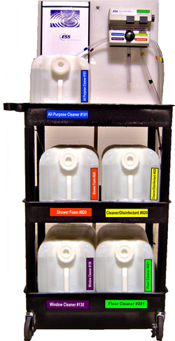 Janitorial Products – Products for the cleaning and maintenance of offices, restrooms and other common building areas. Most products are available in 4×1 case, 40 lb pail, and 450 lb drum quantities and are typically used in trigger spray bottles filled via dilution station. Ready-To-Use (RTU) versions of products are also available upon request.